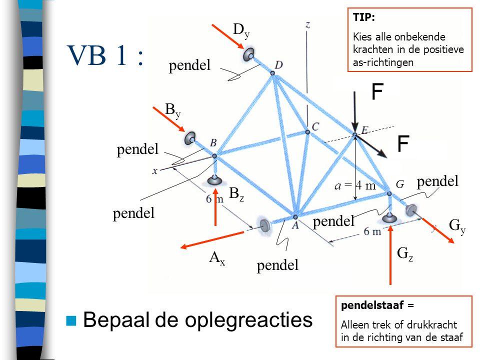 VB 1 : Bepaal de oplegreacties pendel ByBy DyDy BzBz AxAx GzGz GyGy G pendelstaaf = Alleen trek of drukkracht in de richting van de staaf TIP: Kies alle onbekende krachten in de positieve as-richtingen a = 4 m