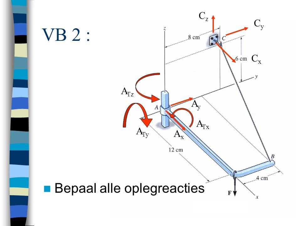 VERGELIJKINGEN voor F Gebruik momentenevenwicht om x-, y- en z- as om de drie inklemmingsmomenten in A te vinden