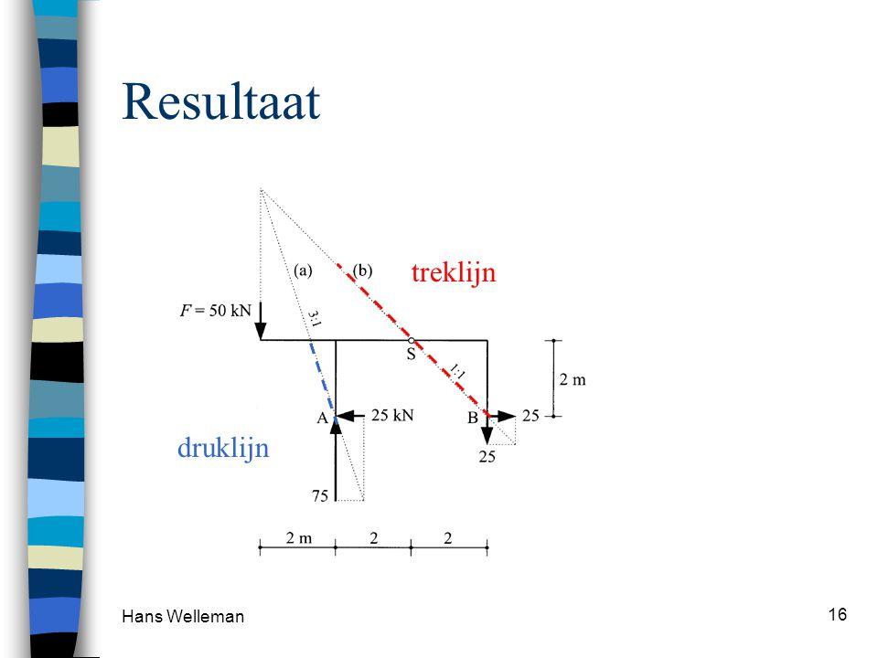 Hans Welleman 16 Resultaat treklijn druklijn