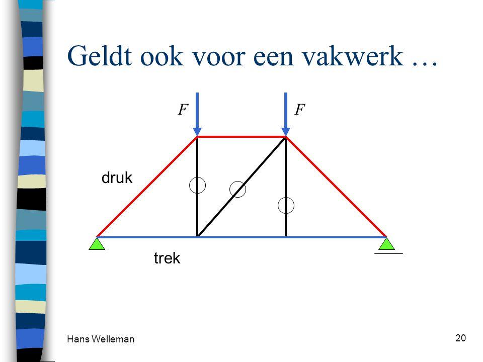 Hans Welleman 20 Geldt ook voor een vakwerk … F F druk trek