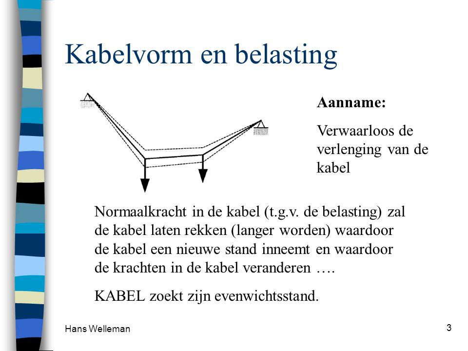 Hans Welleman 3 Kabelvorm en belasting Normaalkracht in de kabel (t.g.v. de belasting) zal de kabel laten rekken (langer worden) waardoor de kabel een