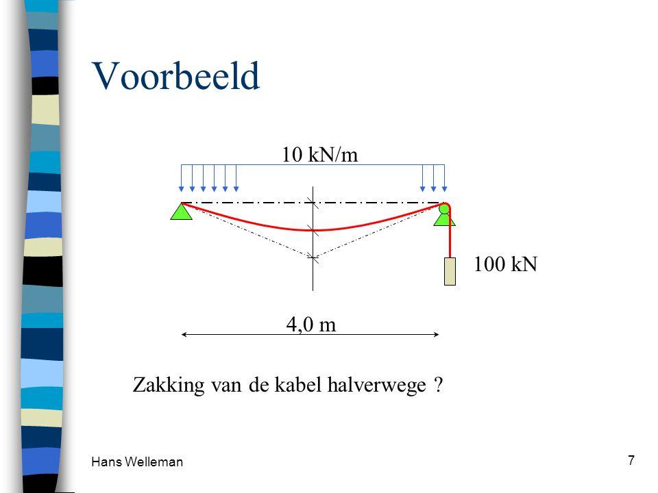 Hans Welleman 7 Voorbeeld 100 kN 10 kN/m 4,0 m Zakking van de kabel halverwege ?
