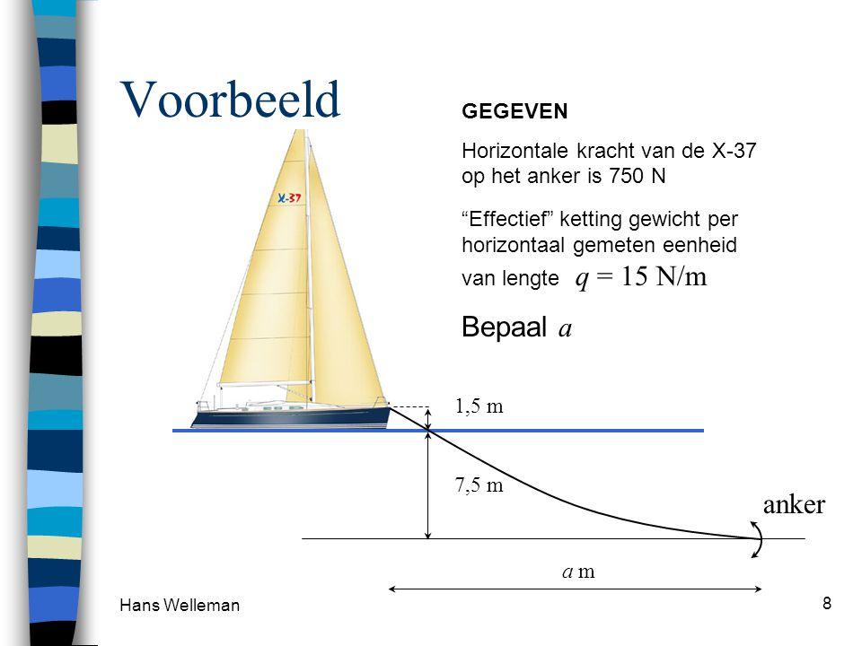 Hans Welleman 8 Voorbeeld anker 7,5 m 1,5 m a m Effectief ketting gewicht per horizontaal gemeten eenheid van lengte q = 15 N/m Bepaal a GEGEVEN Horizontale kracht van de X-37 op het anker is 750 N