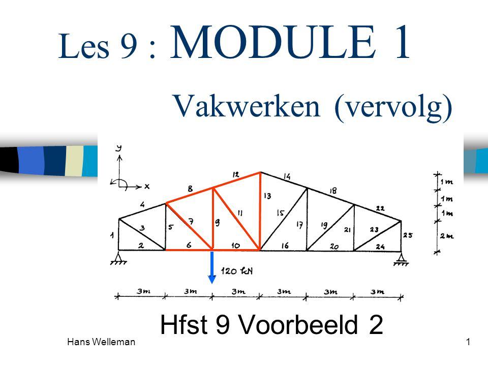 Hans Welleman1 Les 9 : MODULE 1 Vakwerken (vervolg) Hfst 9 Voorbeeld 2