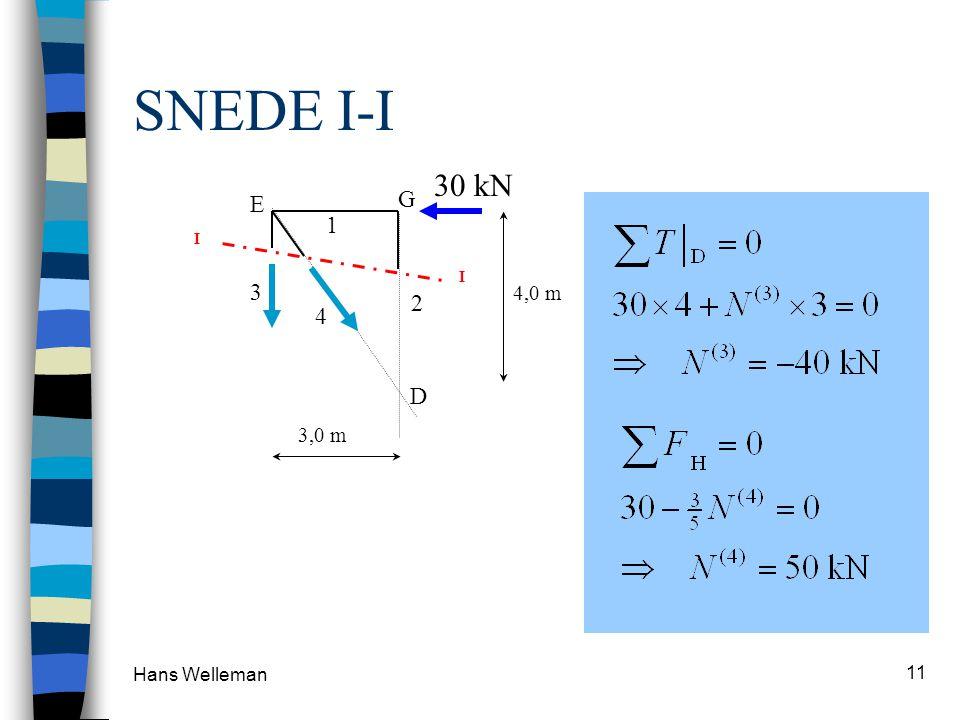 Hans Welleman 11 SNEDE I-I 30 kN 4,0 m 3,0 m 1 2 3 4 E G I I D