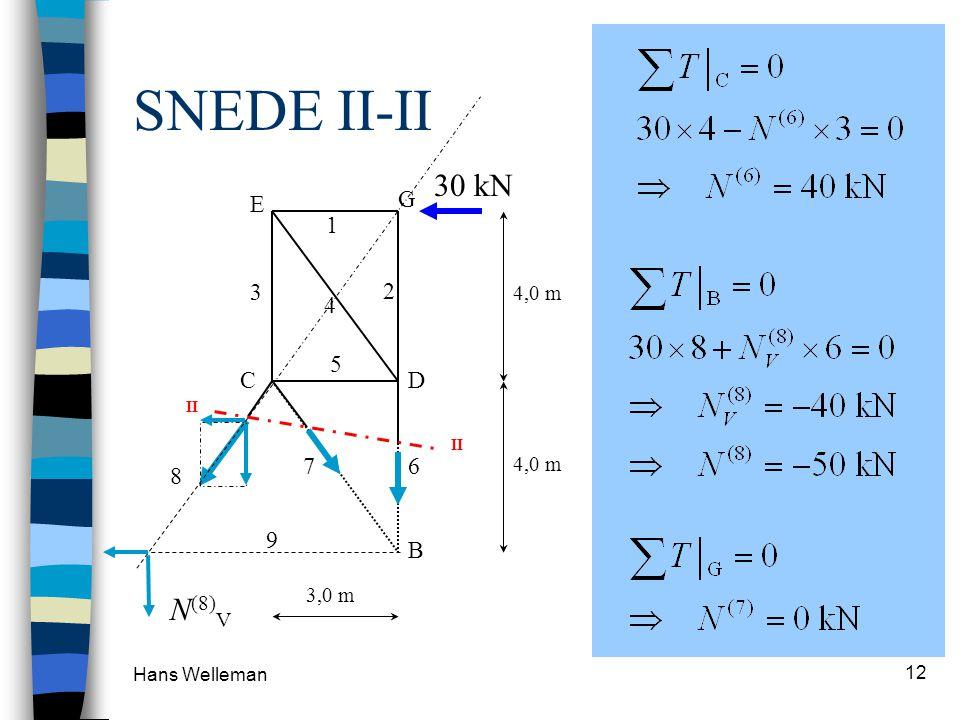 Hans Welleman 12 SNEDE II-II B 7 30 kN 4,0 m 3,0 m 1 2 3 4 5 CD E G 6 8 II 9 N (8) V