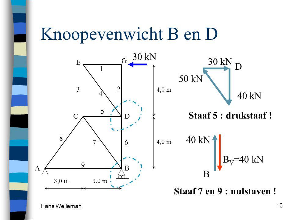 Hans Welleman 13 Knoopevenwicht B en D 30 kN 4,0 m 3,0 m 1 2 3 4 5 AB CD E G 67 8 9 D 40 kN 50 kN 30 kN 40 kN B B V =40 kN Staaf 5 : drukstaaf ! Staaf