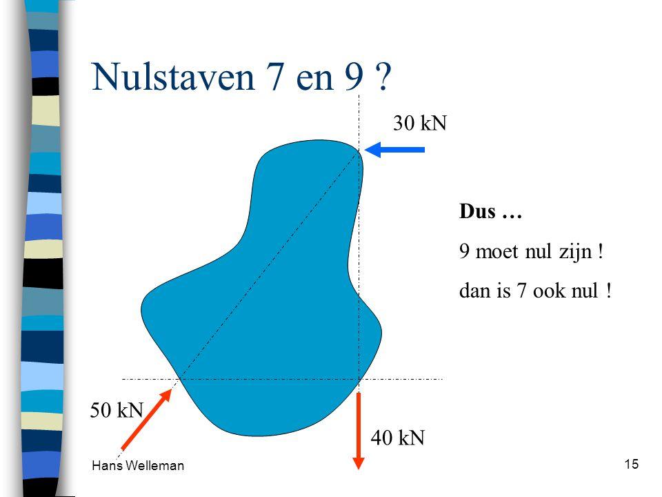 Hans Welleman 15 Nulstaven 7 en 9 ? 30 kN 40 kN 50 kN Dus … 9 moet nul zijn ! dan is 7 ook nul !