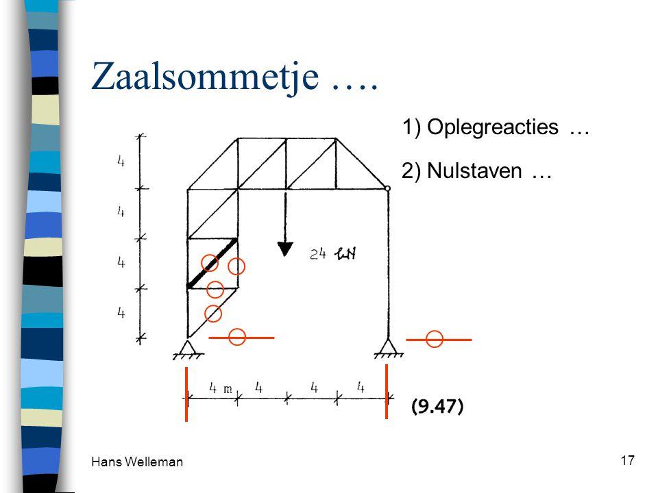 Hans Welleman 17 Zaalsommetje …. 1) Oplegreacties … 2) Nulstaven …