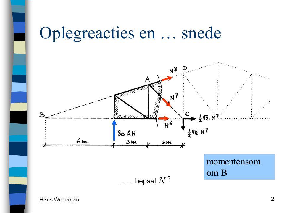 Hans Welleman 2 Oplegreacties en … snede …… bepaal N 7 momentensom om B