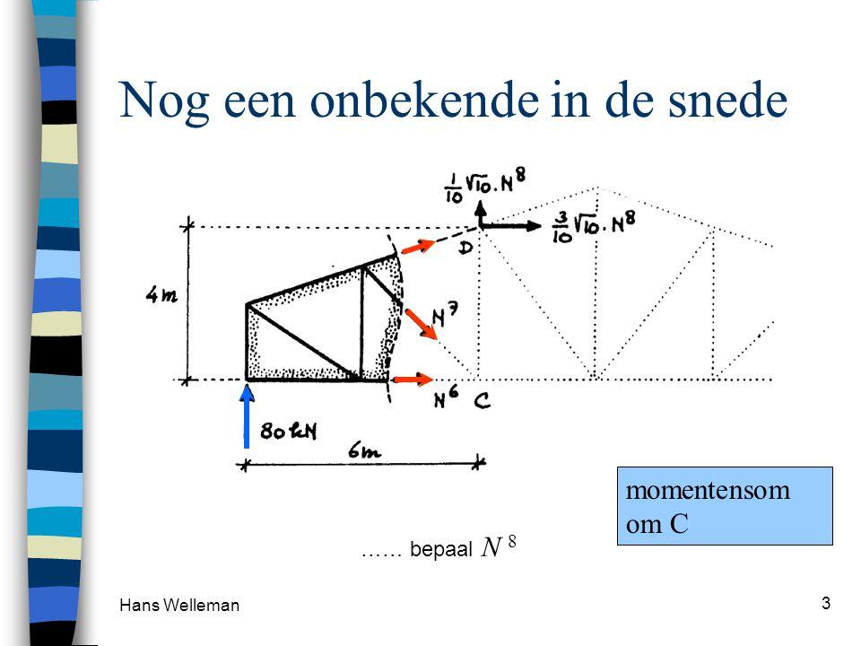 Hans Welleman 3 Nog een onbekende in de snede …… bepaal N 8 momentensom om C