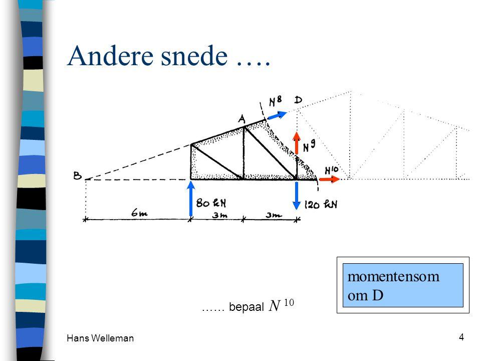 Hans Welleman 4 Andere snede …. …… bepaal N 9 momentensom om B …… bepaal N 10 momentensom om D