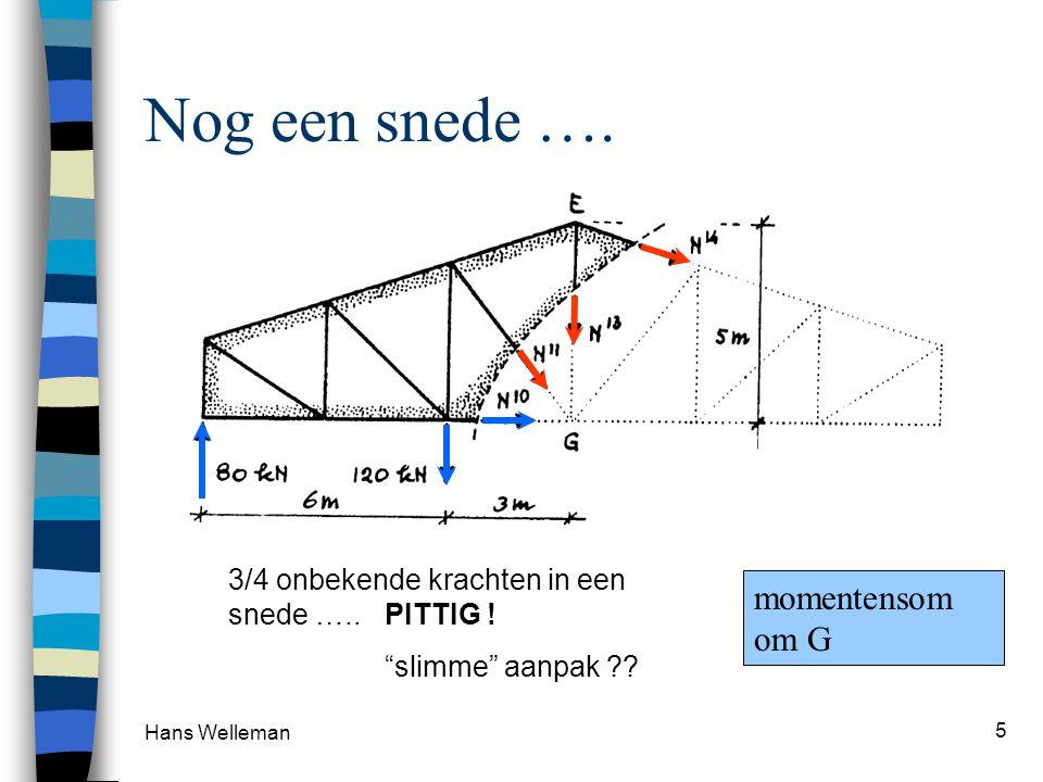 """Hans Welleman 5 Nog een snede …. 3/4 onbekende krachten in een snede ….. PITTIG ! """"slimme"""" aanpak ?? momentensom om G"""