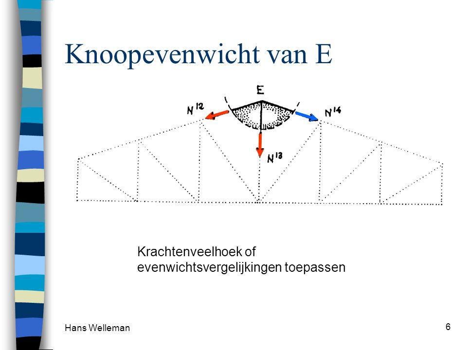Hans Welleman 6 Knoopevenwicht van E Krachtenveelhoek of evenwichtsvergelijkingen toepassen