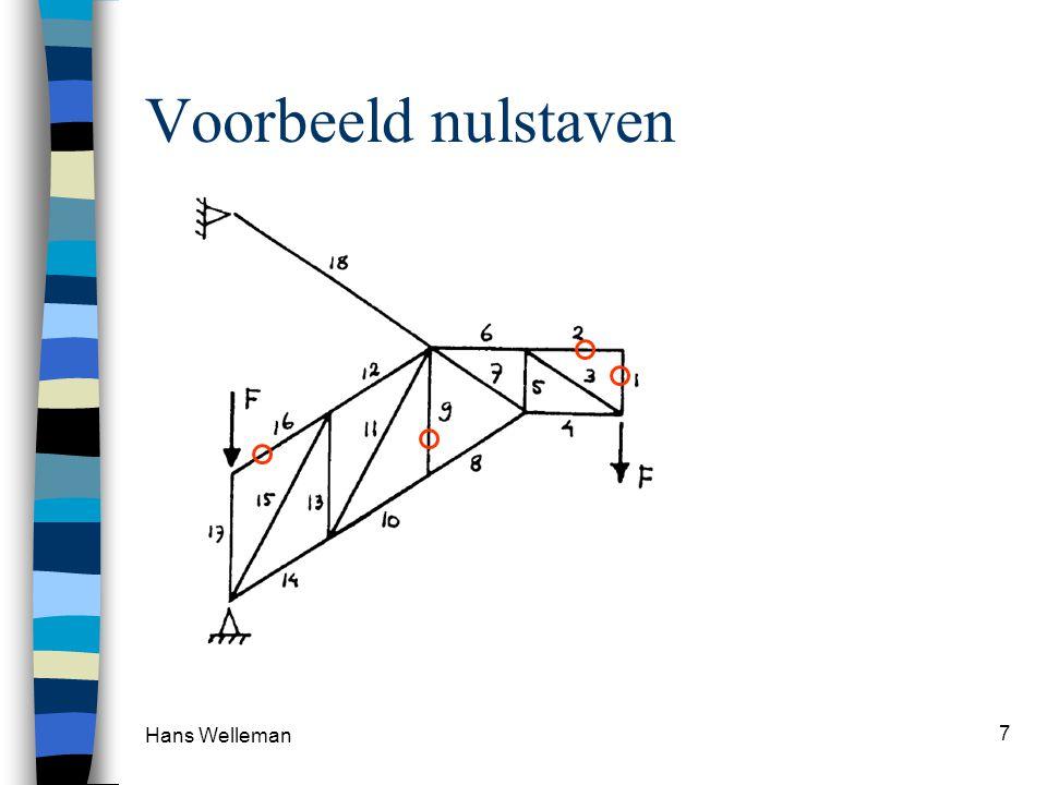 Hans Welleman 7 Voorbeeld nulstaven