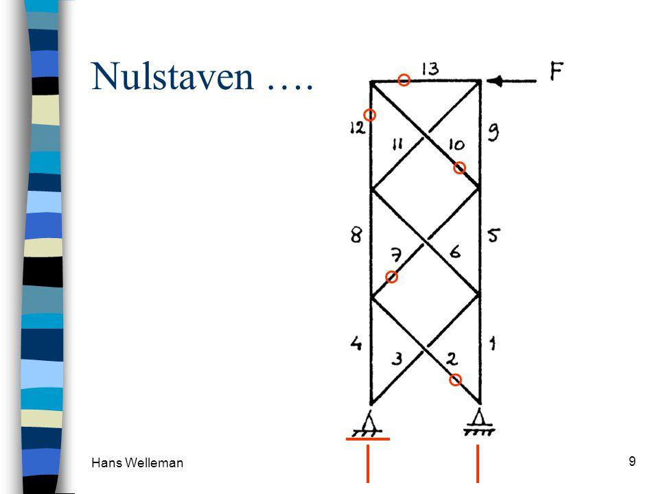 Hans Welleman 9 Nulstaven ….