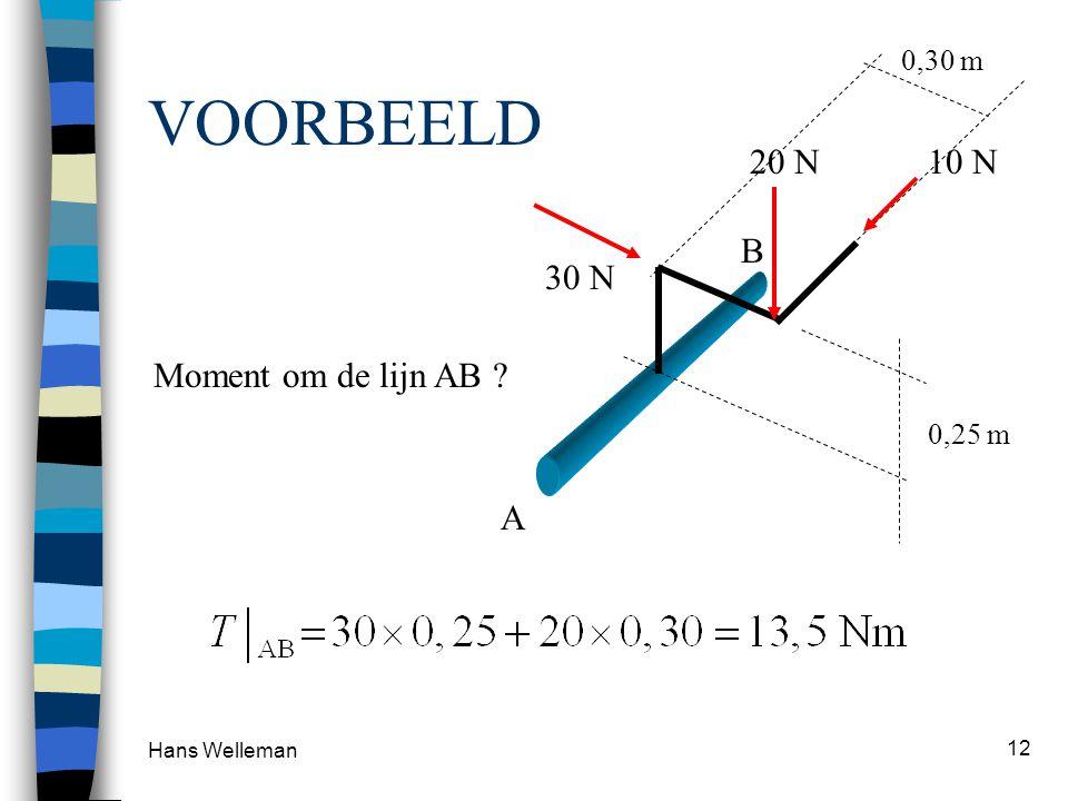 Hans Welleman 12 VOORBEELD 10 N20 N 30 N 0,25 m 0,30 m A B Moment om de lijn AB ?
