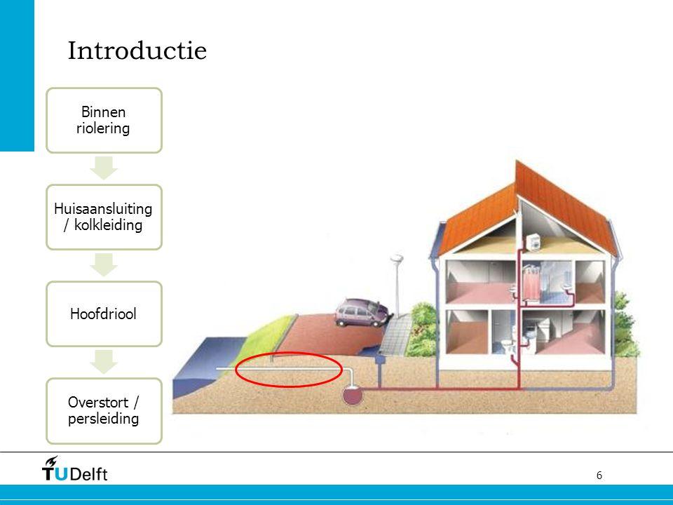 6 Introductie Binnen riolering Huisaansluiting / kolkleiding Hoofdriool Overstort / persleiding