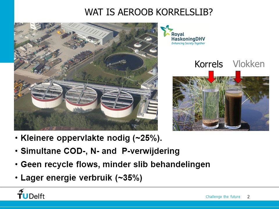 2 Challenge the future WAT IS AEROOB KORRELSLIB? Kleinere oppervlakte nodig (~25%). Simultane COD-, N- and P-verwijdering Geen recycle flows, minder s