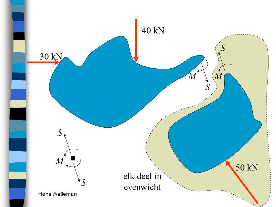 Hans Welleman 10 elk deel in evenwicht 30 kN 40 kN 50 kN M S M S M S S