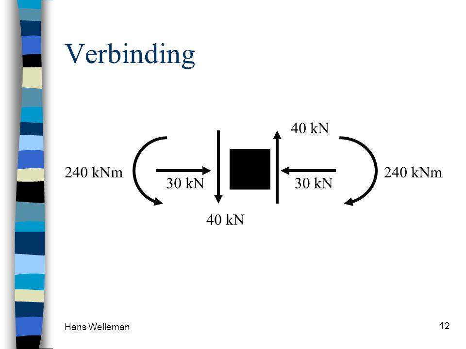 Hans Welleman 12 Verbinding 30 kN 40 kN 240 kNm 30 kN 40 kN 240 kNm