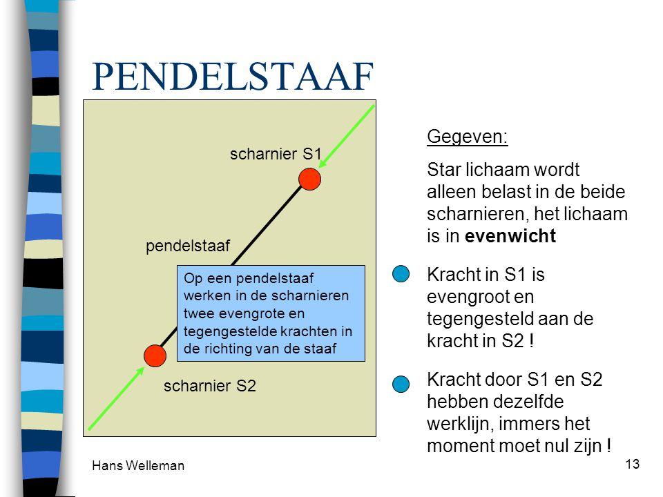 Hans Welleman 13 PENDELSTAAF scharnier S1 scharnier S2 star lichaam Gegeven: Star lichaam wordt alleen belast in de beide scharnieren, het lichaam is