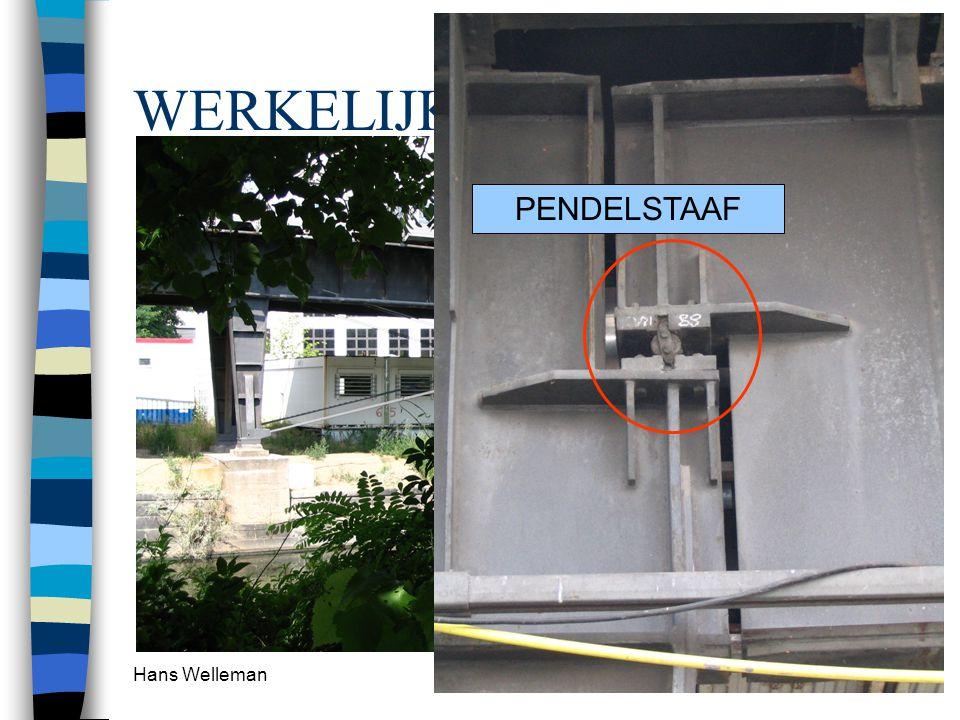 Hans Welleman 18 WERKELIJKHEID Overgang naar volgend deel PENDELSTAAF