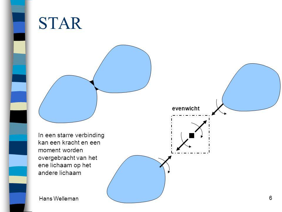 Hans Welleman 6 STAR In een starre verbinding kan een kracht en een moment worden overgebracht van het ene lichaam op het andere lichaam evenwicht
