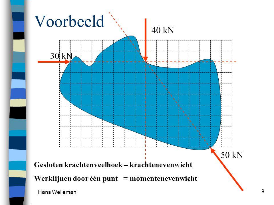 Hans Welleman 8 30 kN 40 kN 50 kN Voorbeeld Gesloten krachtenveelhoek = krachtenevenwicht Werklijnen door één punt = momentenevenwicht