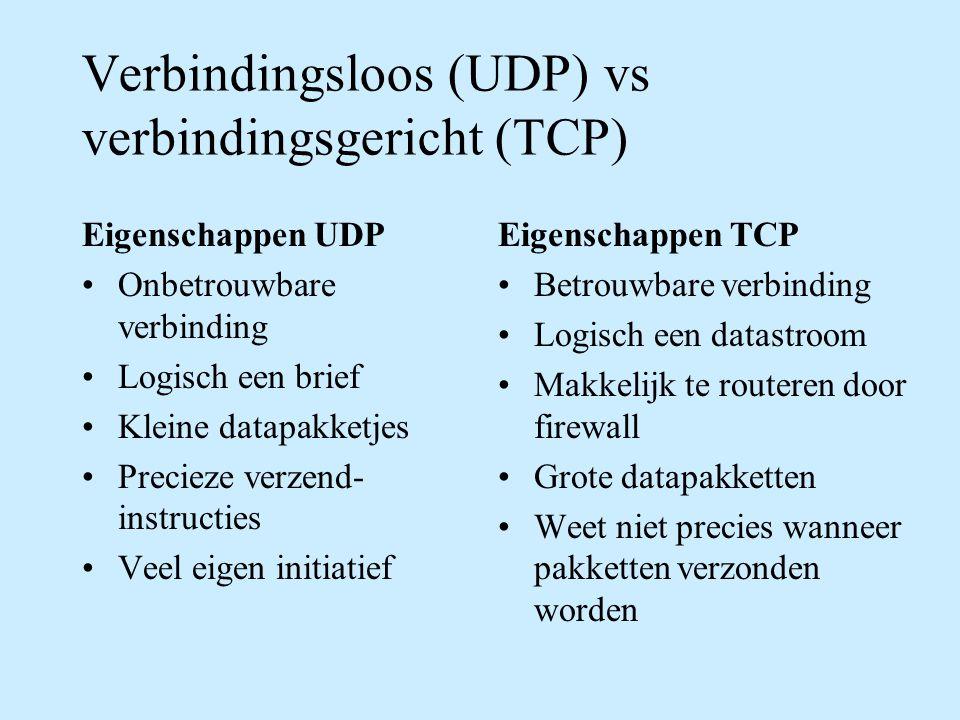 Verbindingsloos (UDP) vs verbindingsgericht (TCP) Eigenschappen UDP Onbetrouwbare verbinding Logisch een brief Kleine datapakketjes Precieze verzend- instructies Veel eigen initiatief Eigenschappen TCP Betrouwbare verbinding Logisch een datastroom Makkelijk te routeren door firewall Grote datapakketten Weet niet precies wanneer pakketten verzonden worden