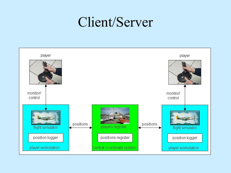 Systeemcomponenten socket data buffer client handler server handler confirmation handler