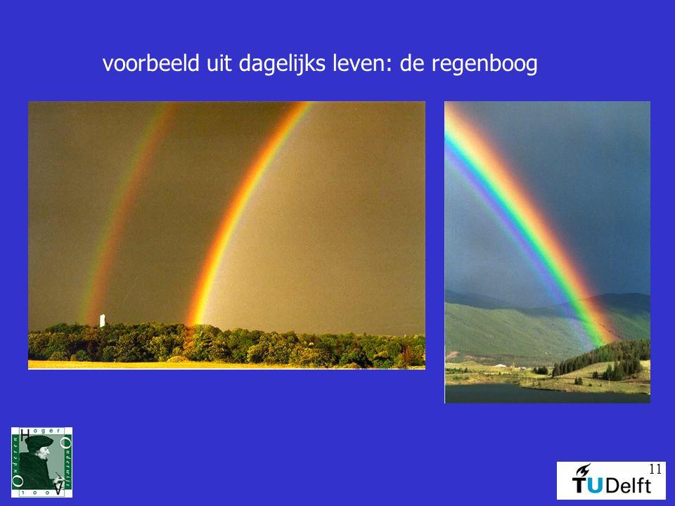 11 voorbeeld uit dagelijks leven: de regenboog