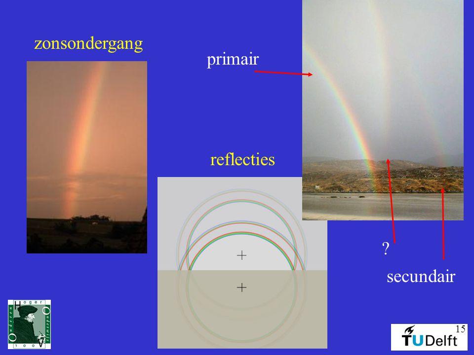 15 zonsondergang reflecties primair secundair ?