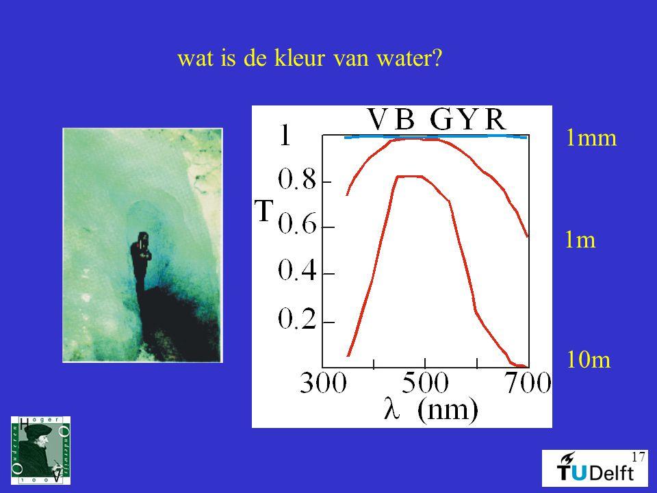 17 wat is de kleur van water? 1mm 1m 10m