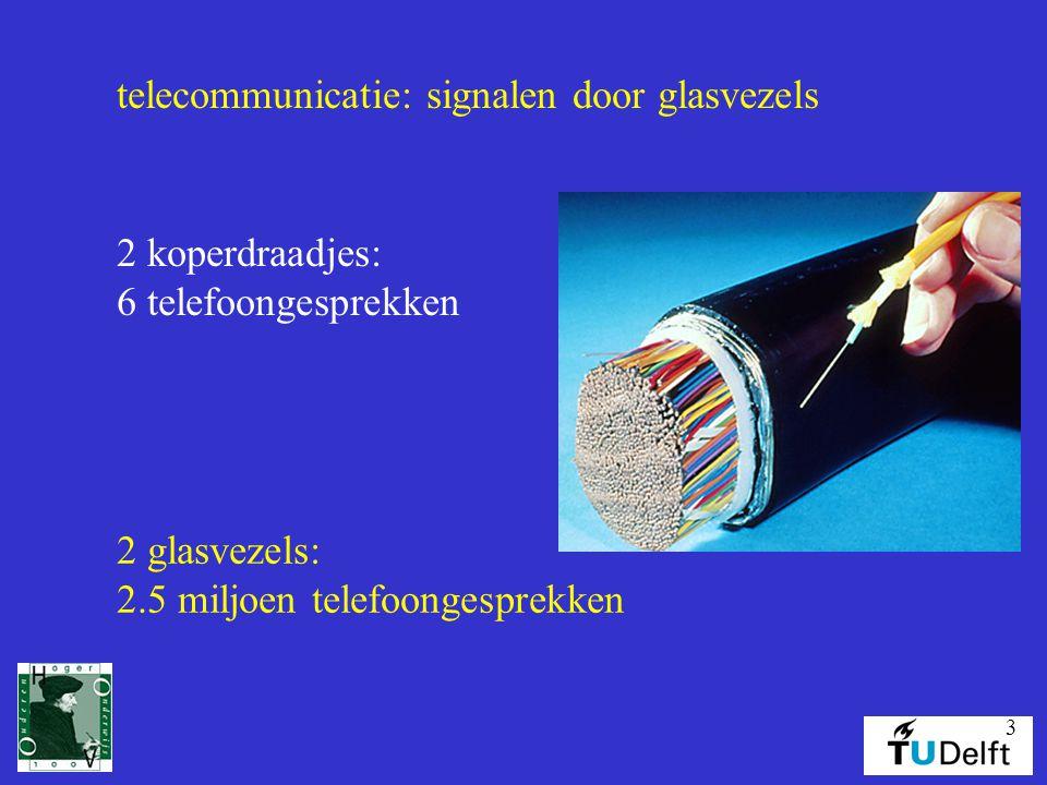 3 telecommunicatie: signalen door glasvezels 2 koperdraadjes: 6 telefoongesprekken 2 glasvezels: 2.5 miljoen telefoongesprekken