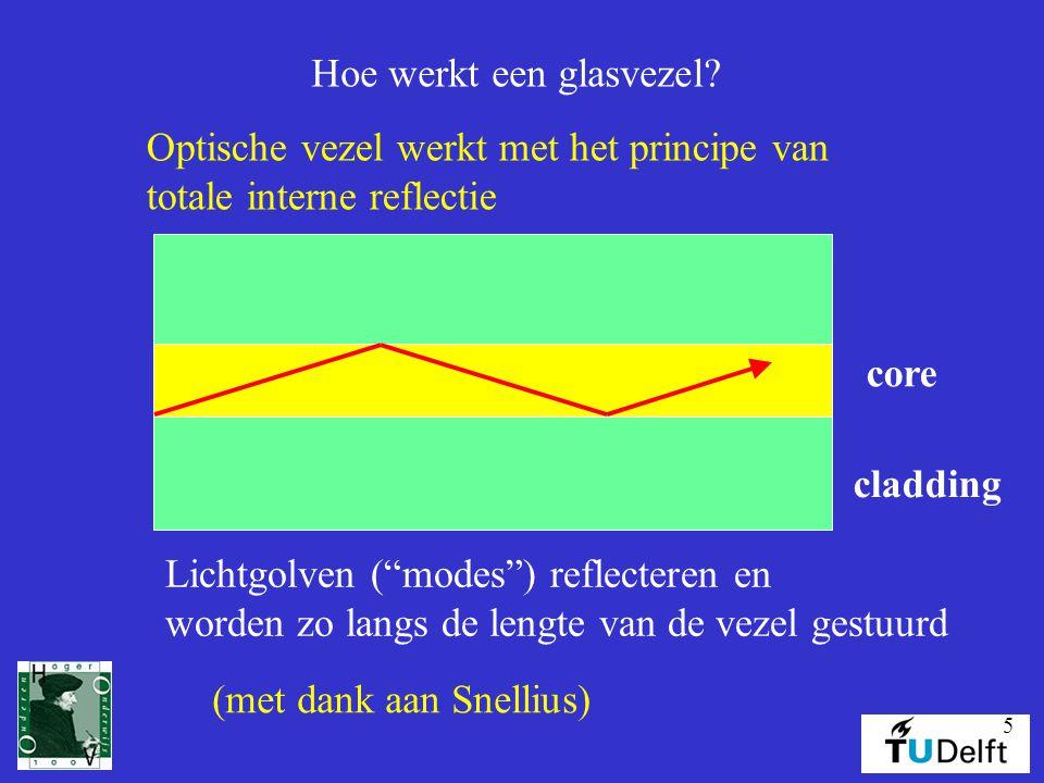 """5 Optische vezel werkt met het principe van totale interne reflectie core cladding Hoe werkt een glasvezel? Lichtgolven (""""modes"""") reflecteren en worde"""
