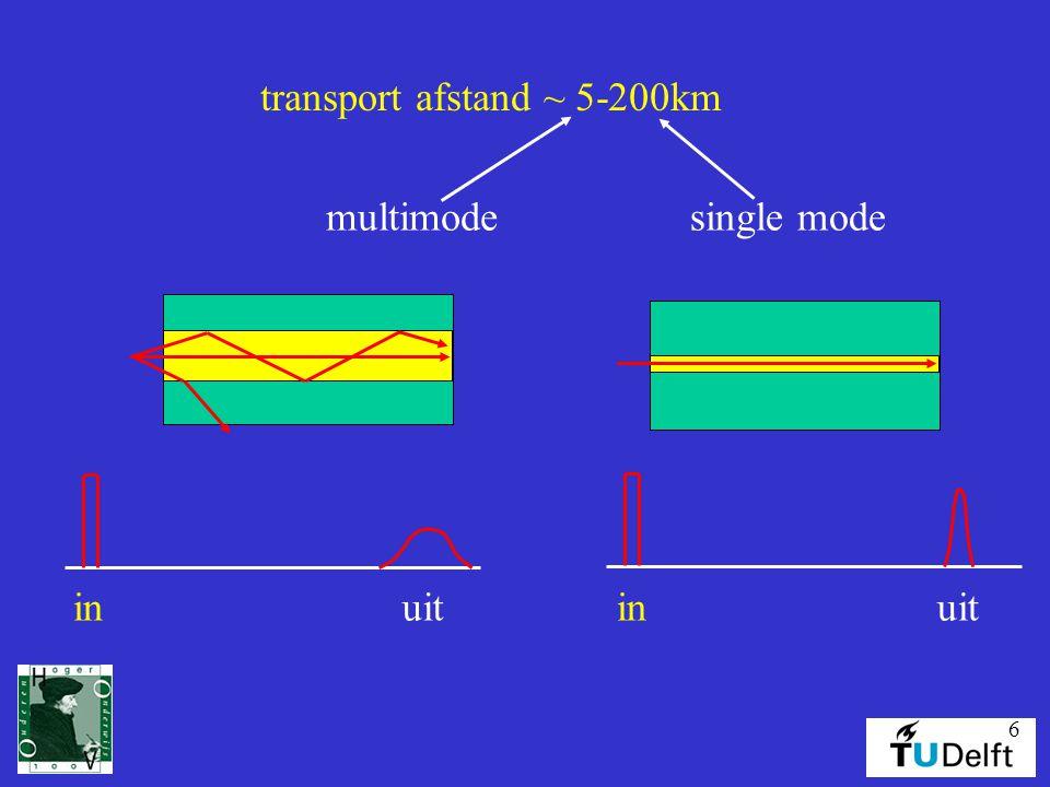 6 transport afstand ~ 5-200km multimode inuit single mode inuit