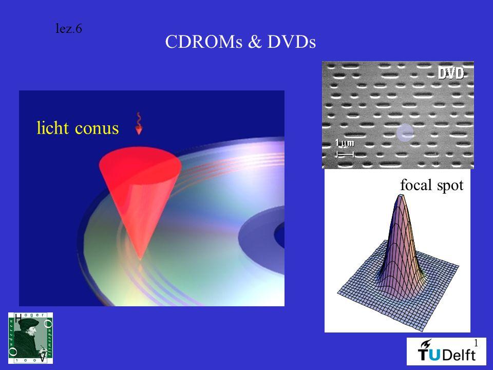 1 focal spot CDROMs & DVDs licht conus lez.6