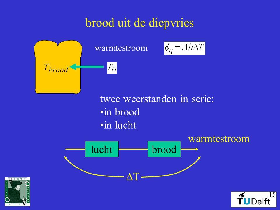 15 brood uit de diepvries warmtestroom twee weerstanden in serie: in brood in lucht brood lucht TT warmtestroom