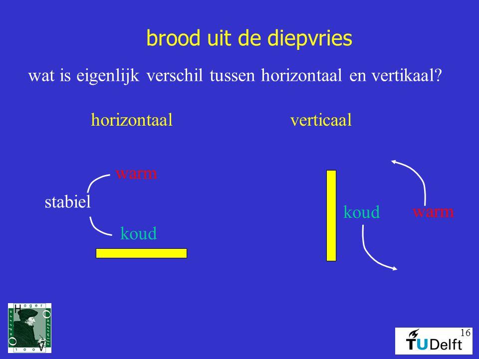 16 brood uit de diepvries wat is eigenlijk verschil tussen horizontaal en vertikaal.