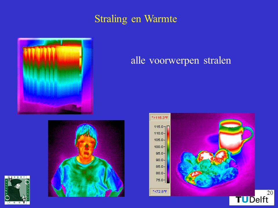 20 Straling en Warmte alle voorwerpen stralen