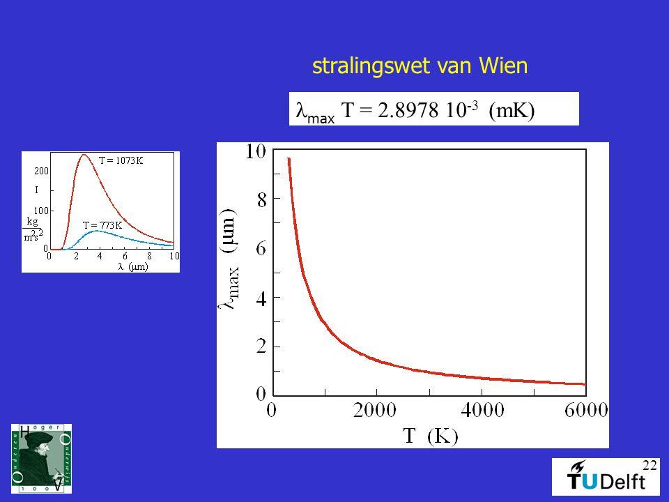 22 stralingswet van Wien max T = 2.8978 10 -3 (mK)