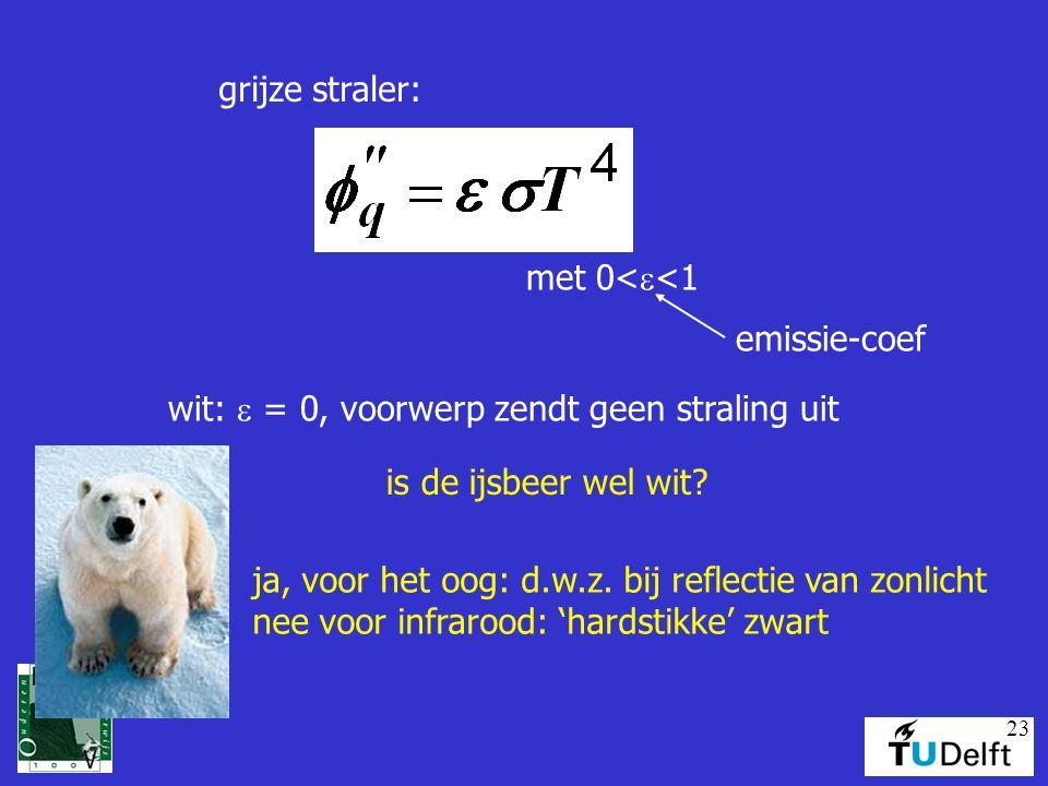 23 grijze straler: met 0<  <1 emissie-coef wit:  = 0, voorwerp zendt geen straling uit ja, voor het oog: d.w.z.