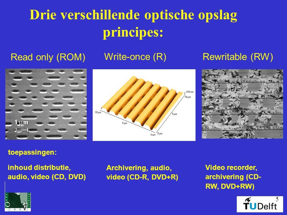 5 Drie verschillende optische opslag principes: toepassingen: Read only (ROM) inhoud distributie, audio, video (CD, DVD) Write-once (R) Archivering, audio, video (CD-R, DVD+R) Rewritable (RW) Video recorder, archivering (CD- RW, DVD+RW)