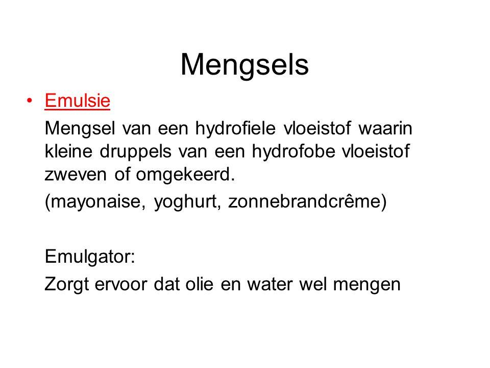 Mengsels Suspensie Mengsel van een vloeistof waarin kleine vaste korreltjes zweven. Voorbeelden: verf, krijt in water