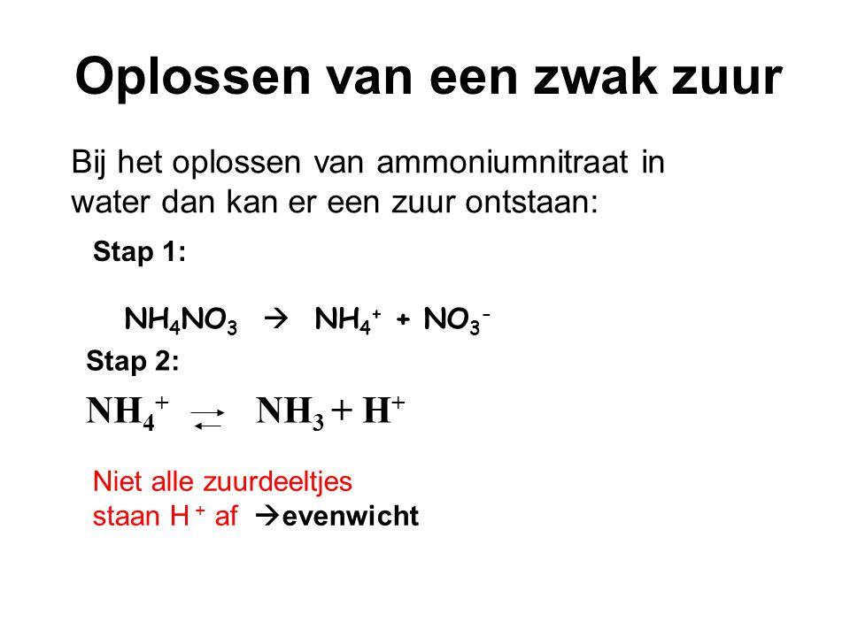 HNO 3  H + + NO 3 - Bv: oplossen salpeterzuur in water Oplossen van een sterk zuur Alle zuurdeeltjes staan H + af