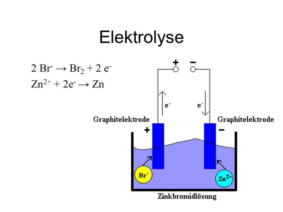 Elektrolyse REDOX Reactie die altijd verloopt Niet alleen een ontledingsmethode Reactie die verloopt onder invloed van een externe (gelijk)spanningsbr