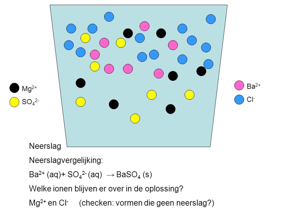 Mg 2+ SO 4 2- Ba 2+ Cl - Neerslag Neerslagvergelijking: Ba 2+ (aq)+ SO 4 2- (aq) → BaSO 4 (s) Welke ionen blijven er over in de oplossing.