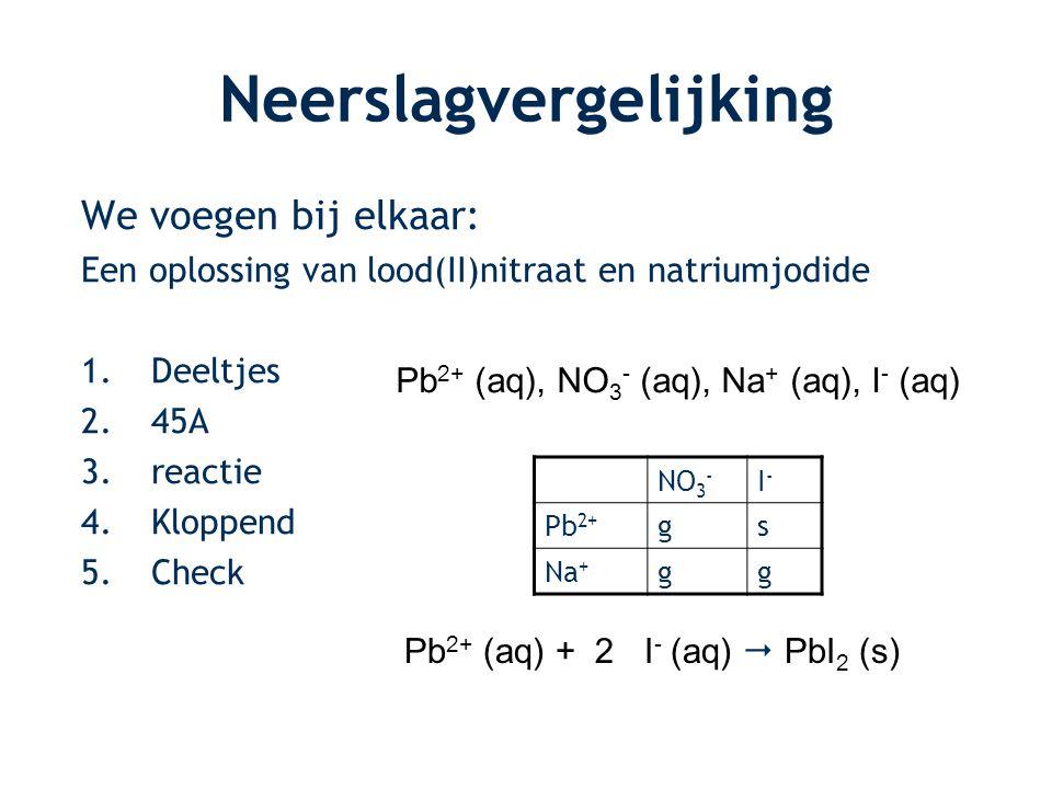 Neerslagvergelijking We voegen bij elkaar: Een oplossing van lood(II)nitraat en natriumjodide 1.Deeltjes 2.45A 3.reactie 4.Kloppend 5.Check Pb 2+ (aq), NO 3 - (aq), Na + (aq), I - (aq) NO 3 - I-I- Pb 2+ gs Na + gg Pb 2+ (aq) + I - (aq)  PbI 2 (s) 2