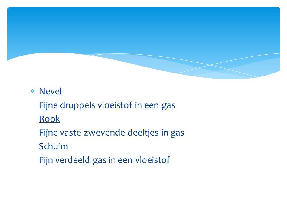  Nevel Fijne druppels vloeistof in een gas Rook Fijne vaste zwevende deeltjes in gas Schuim Fijn verdeeld gas in een vloeistof